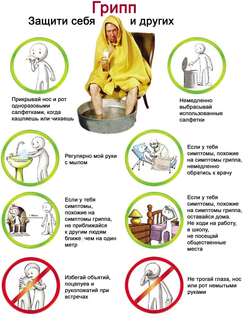 Противовирусные лекарственные средства в профилактике гриппа