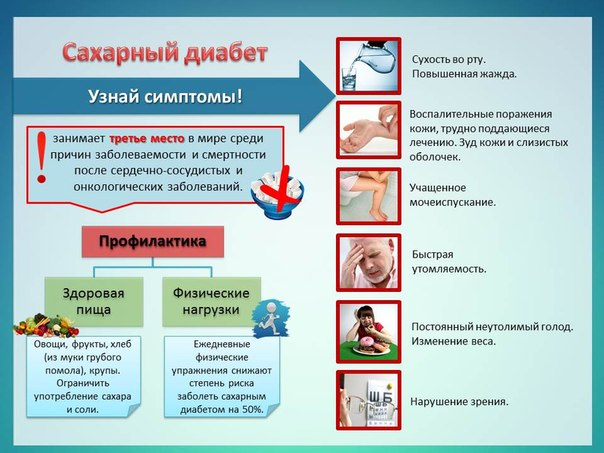 Профилактика сахарного диабета.