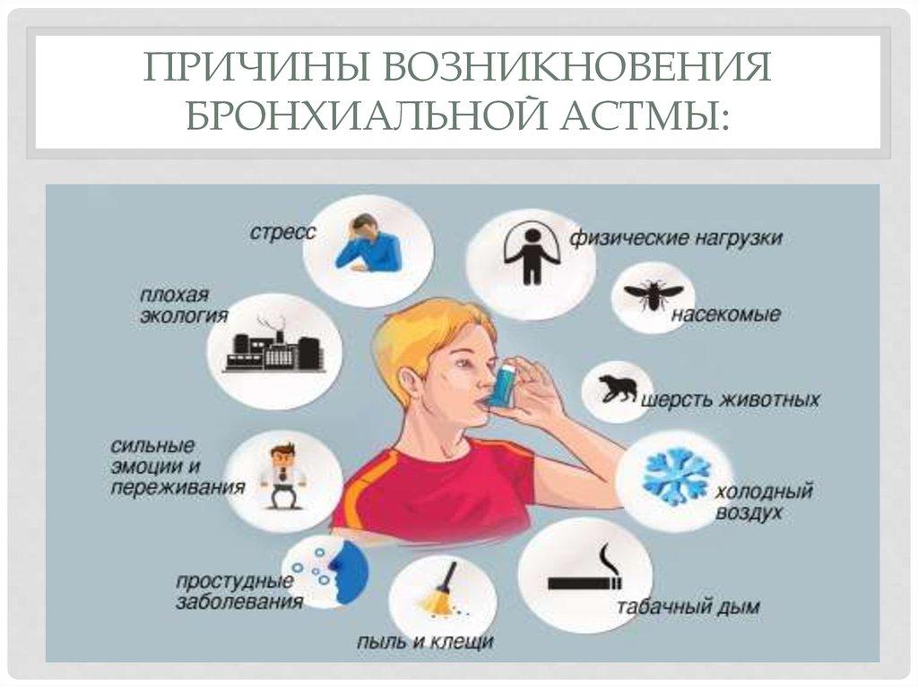 Профилактика бронхиальной астмы.