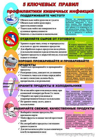 Профилактика кишечных инфекций.